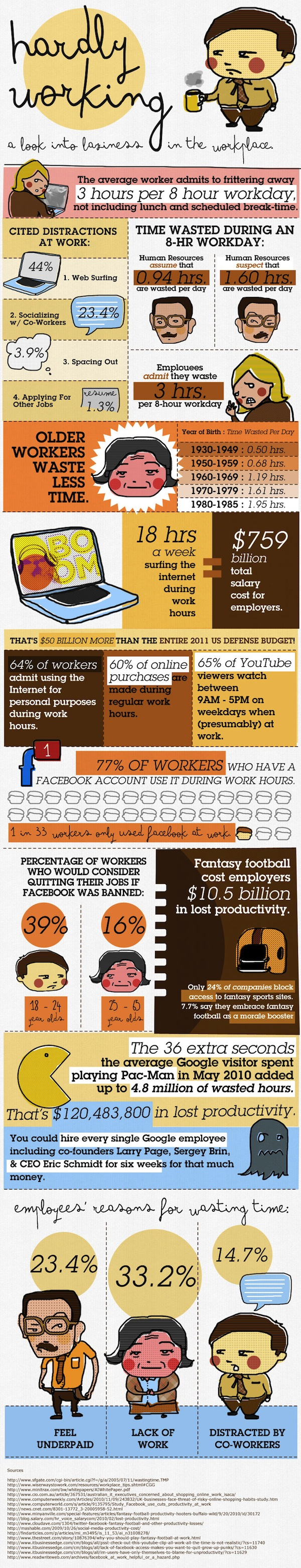 infographic workplace